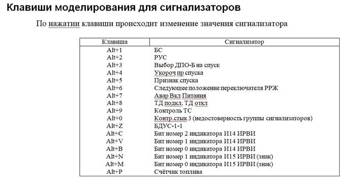 Инструкция к компьютерной модели ИнПУ 200й серии Программа, Космический симулятор, Союз-Тма, Нептун-Мэ, Длиннопост