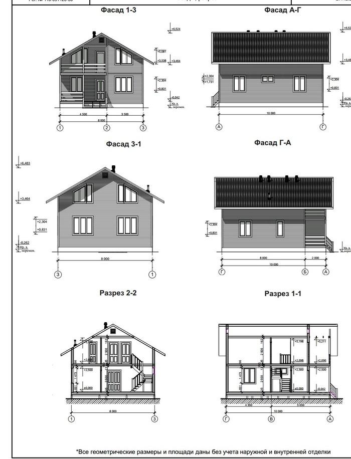 Часть четвёртая. Начало стройки. Каркасный дом, Строительство, Земельный участок, Длиннопост