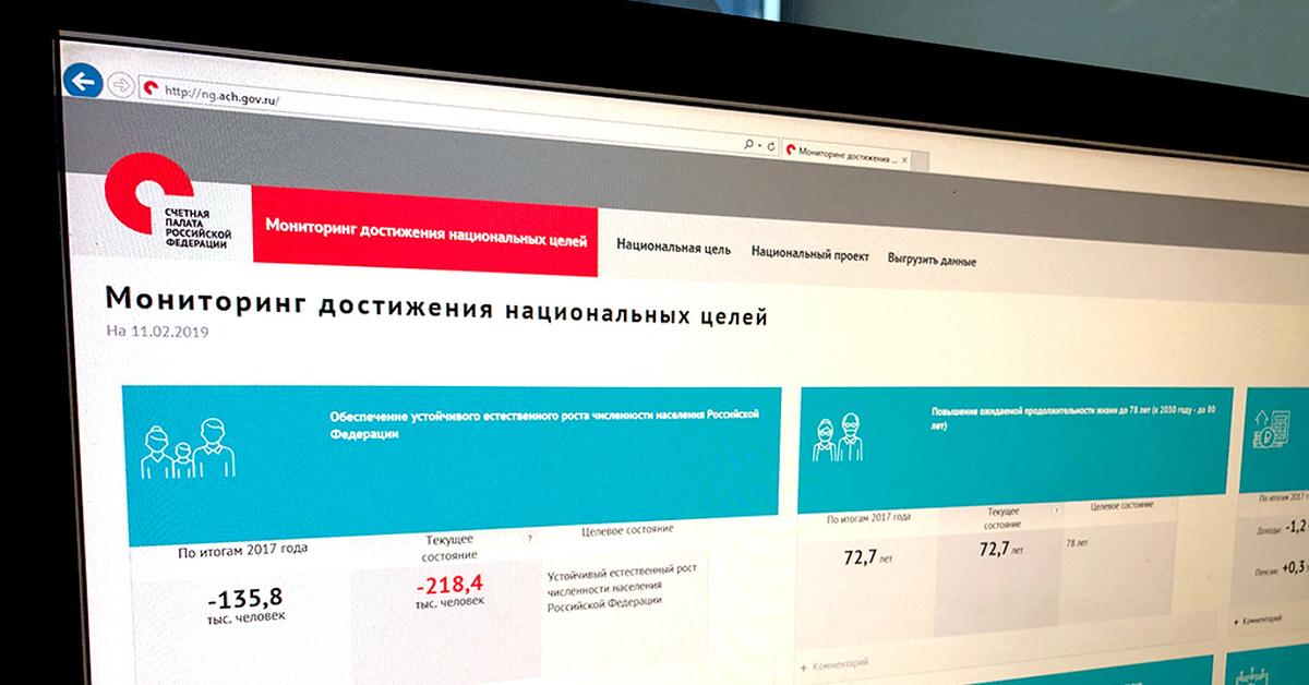 Счетная палата создала сервис для контроля за выполнением майского указа Путина