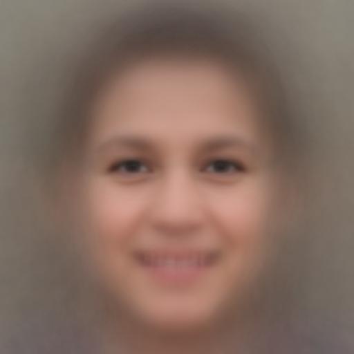 Среднее лицо Нейронные сети, Лицо, Идеал