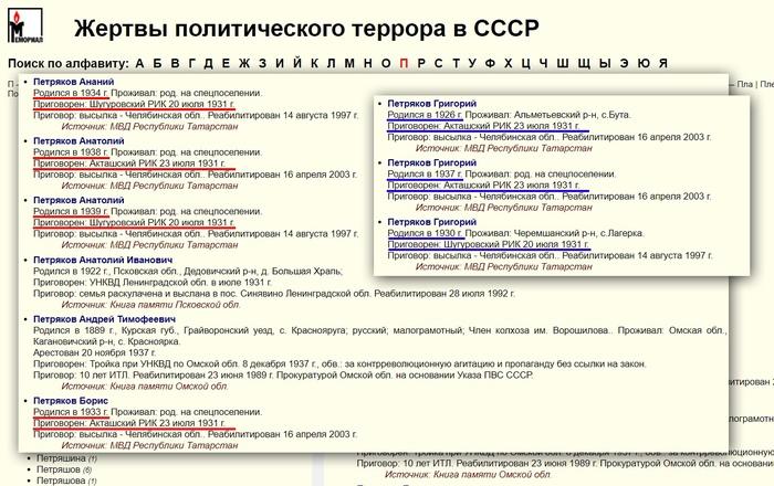 Жертвы политического террора в СССР Репрессии, Мемориал, Политика