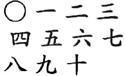 Учим китайский - Числа на китайском Китайский язык, Выучить китайский язык, Числа, Длиннопост