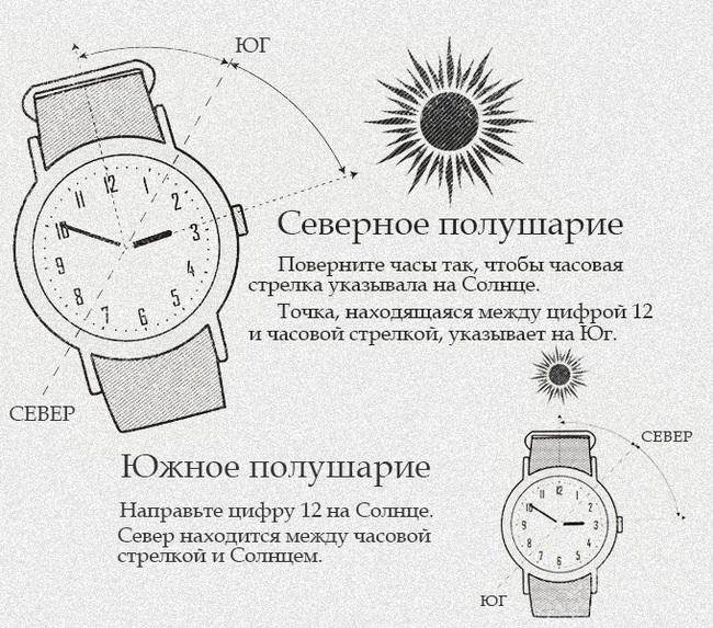 Часы как компас