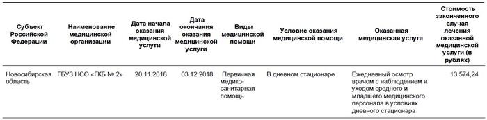 Народная забава поликлиник Новосибирска Омс, Госуслуги, Медицина, Мошенничество, Поликлиника