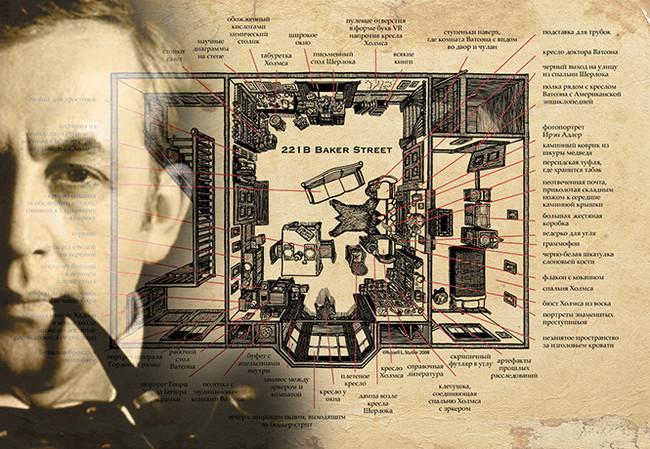 Хочу все знать #154. Бейкер-стрит, 221б — квартира Холмса во всех подробностях. Хочу все знать, Шерлок Холмс, Артур Конан Дойл, Квартира, Интересное