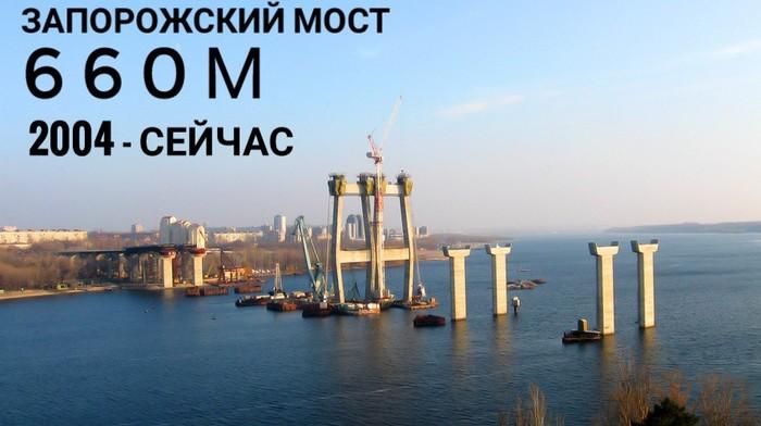 Мосты, которыми гордится народ Мост, Строительство, Сроки, Запорожье, Украина
