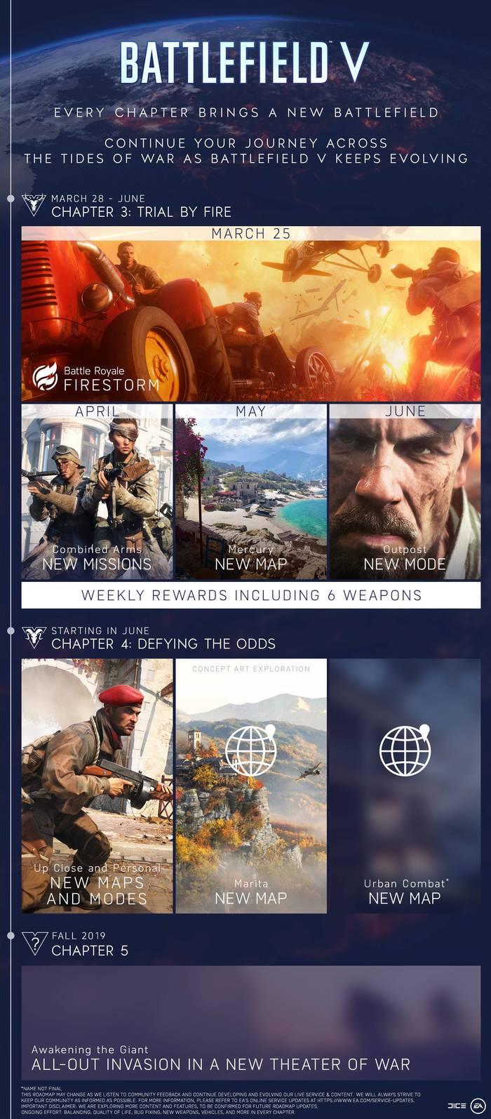 Новости игрового мира #2 Игры, Геймеры, Новости, Компьютерные игры, Видео, Длиннопост, Gizer