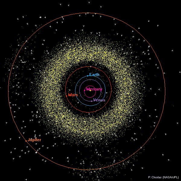 Почему добыча ресурсов на астероидах — это сложно? Астероид, Космос, Солнечная система, Гифка, Длиннопост
