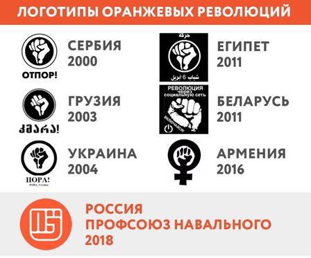 Логотипы революций. Логотип, Революция, Политика, Алексей Навальный
