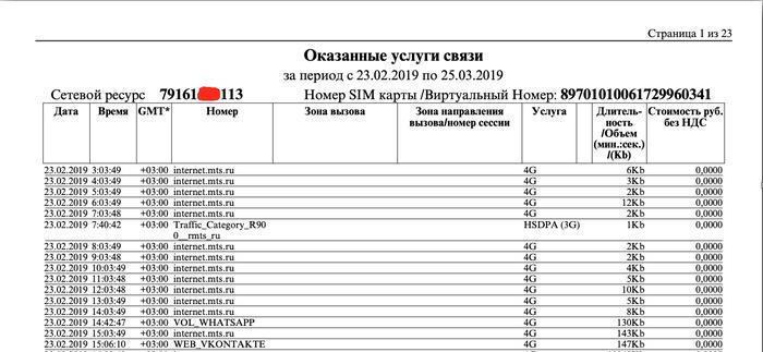 МТС - наглость второе счастье МТС, Россия, Сервис, Наглость, Хамство, Воровство, Длиннопост, Негатив