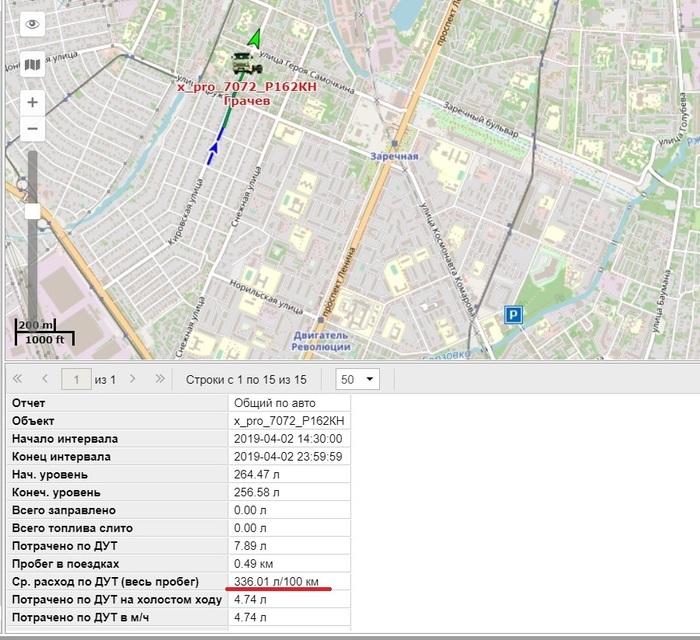 Глушилка GPS GPS трекер, Глушилка, Длиннопост