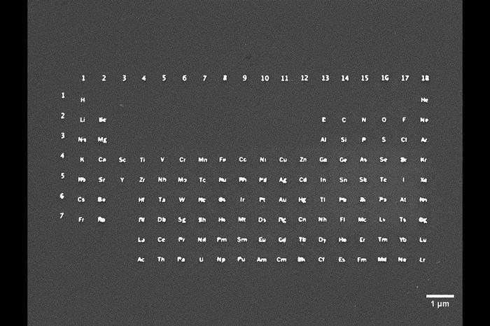 Самая маленькая таблица Менделеева Наука, Таблица Менделеева, Длиннопост, Рекорд