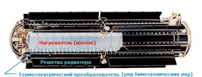 Советские атомные маяки Длиннопост, История, Атомная энергетика, Мирный атом, Мореходство, Северный морской путь, Маяк