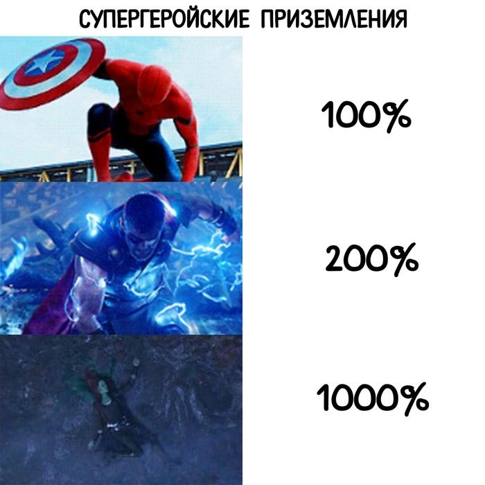1000% пр