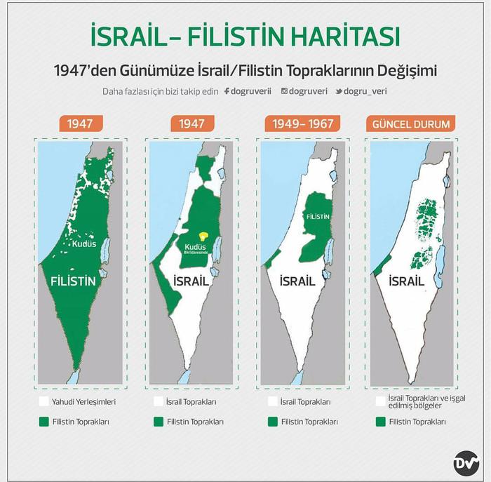 Изменение палестино-израильских границ с 1947 года по настоящее время Израиль, Палестина, Границы стран