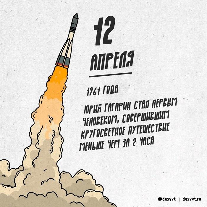 (134/366) 12 апреля - день космонавтики. Проекткалендарь2, Рисунок, Иллюстрации, Гагарин, Королев, День космонавтики