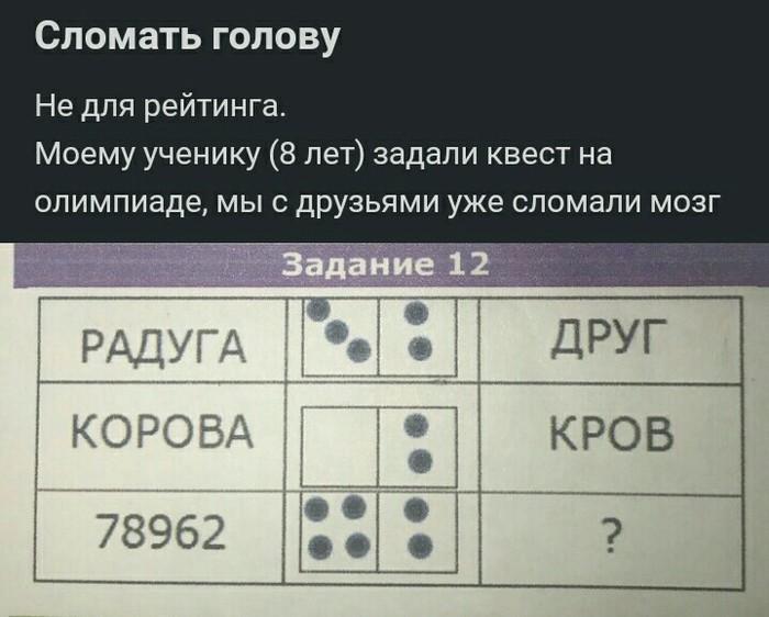 Ответ на загадку Без рейтинга, Ответ, Загадка