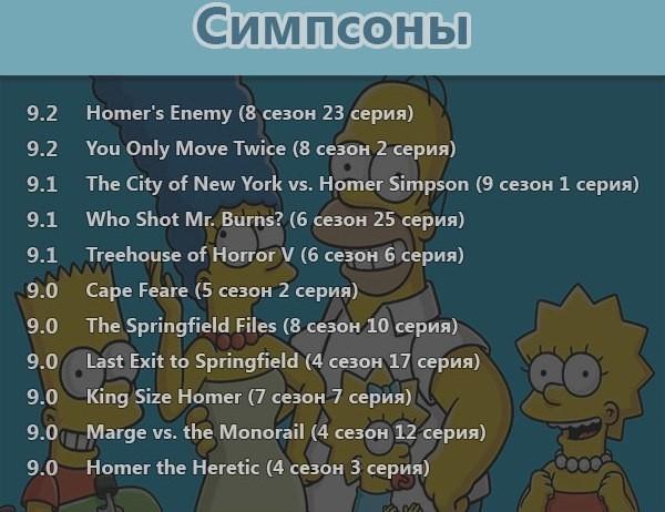 Самые рейтинговые серии популярных мультсериалов Мультсериалы, Гриффины, Симпсоны, South Park, Gravity Falls, Сериалы, Длиннопост