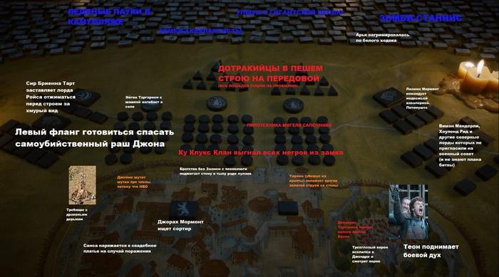 План битвы