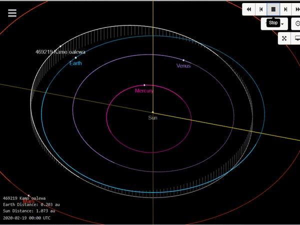 Китай планирует миссию посещения околоземного астероида и кометоподобного тела в главном поясе астероидов Астероид, Пояс астероидов, Китай, Гифка, Длиннопост