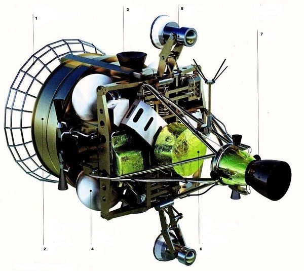 Российские противоспутниковые программы. Космос, Роскосмос, Противоспутниковое оружие, Спутник, Ракета, Длиннопост