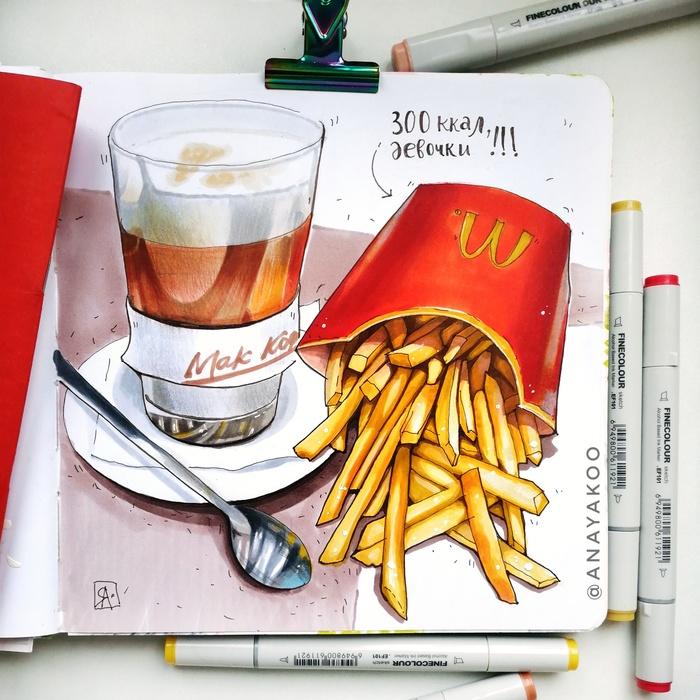 Fast food Спиртовые маркеры, Рисунок, Макдоналдс, Картошка фри, Еда, Скетч, Скетчбук, Фастфуд