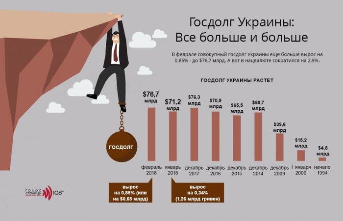 Евросоюз назвал главную задачу Зеленского Украина, Долг, Евросоюз, Политика