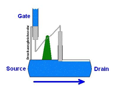 Полупроводники - фундамент цивилизации. Часть 2 - Транзисторы Полупроводник, Транзистор, Микроэлектроника, Гифка, Длиннопост