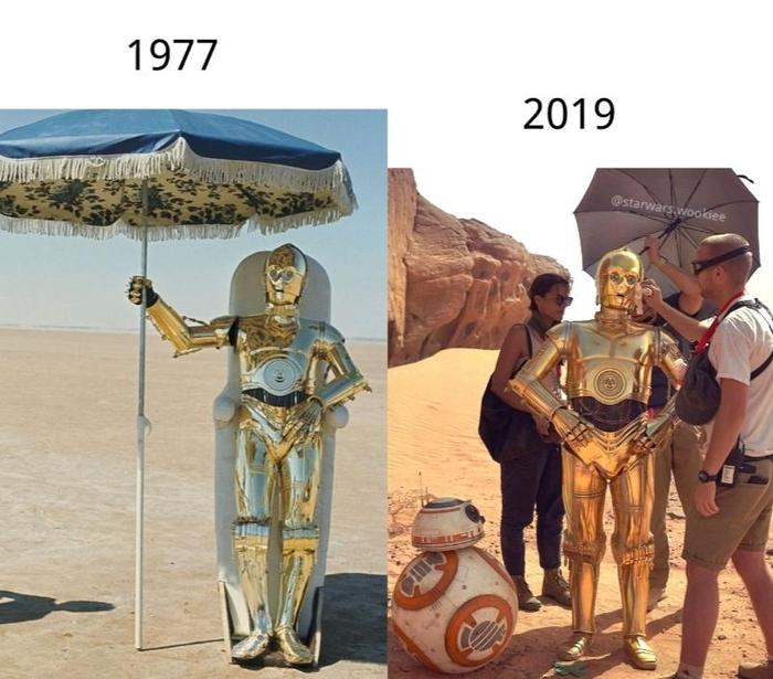 Эволюция прав дроидов