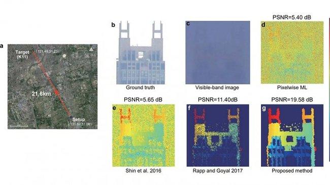 Новая камера может сфотографировать вас с расстояния в 45 километров Технологии, Камера, Фотография, Алгоритм стробирования, Новости