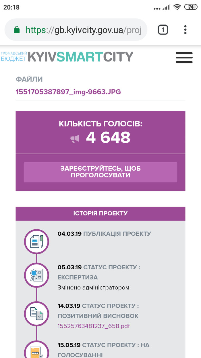 Проголосуйте Украинцы, Київ