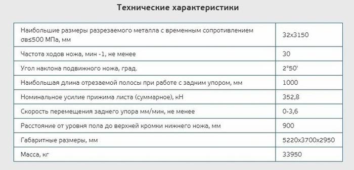 Кувандыкский завод кузнечно-прессового оборудования осуществил поставку оборудования за рубеж Иран, Вьетнам, Машиностроение, Россия, Производство, Российское производство, Новости, Длиннопост