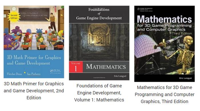 Магия шейдеров 12: Ресурсы по Математике Shadermagic, Coremission, Магияшейдеров, Шейдеры, Длиннопост
