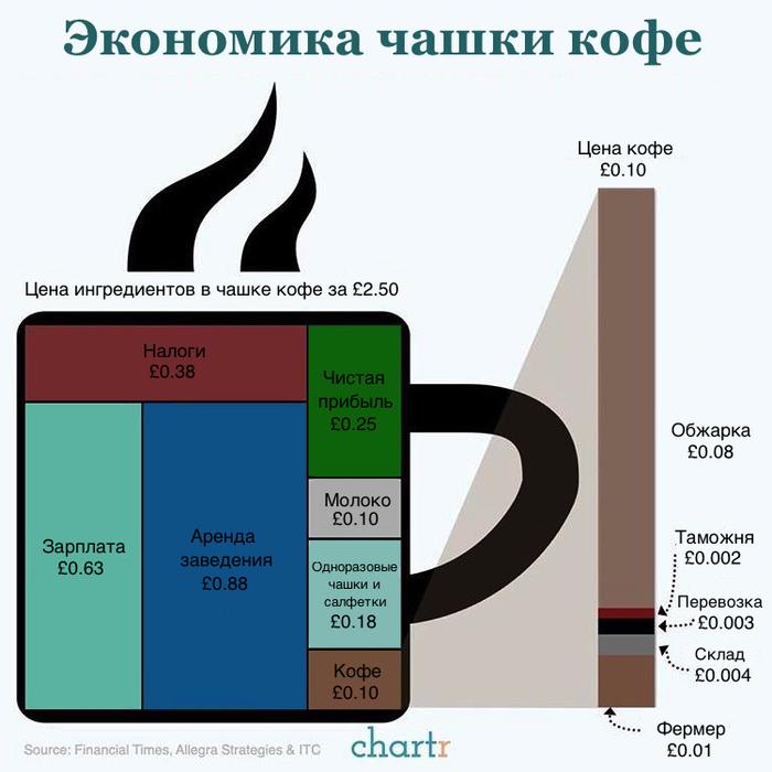 оспаривание договоров займа инфографикамтс уфа кредит