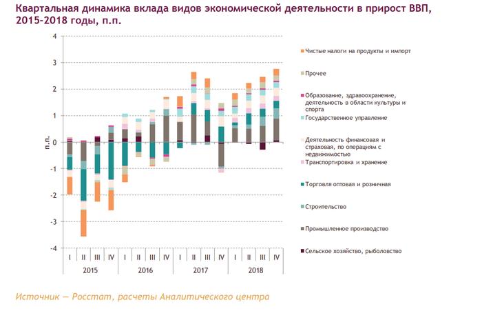 Где малый бизнес? — Где-где? В Караганде! Россия, Экономика, Политика, Бизнес, Малый бизнес, Предпринимательство, Длиннопост