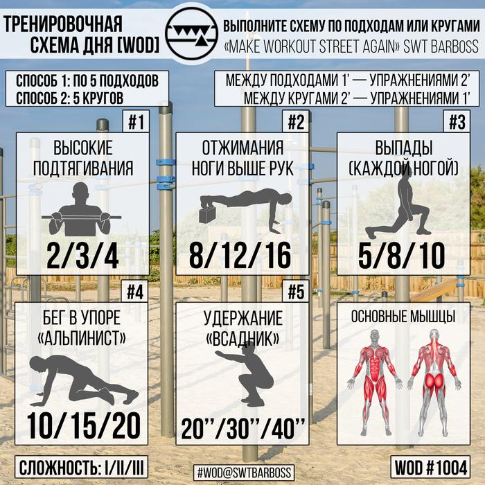 7 тренировочных схем для слабеньких и не очень Без рейтинга, Длиннопост, Калистеника, Понедельник, Программа тренировок, Тренировка, Физкультура