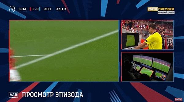Обзор тура РПЛ [8] Спорт, Футбол, Российская Премьер Лига, Статистика, Обзор, Обзор РПЛ Ozzyab, Гифка, Мат, Видео, Длиннопост