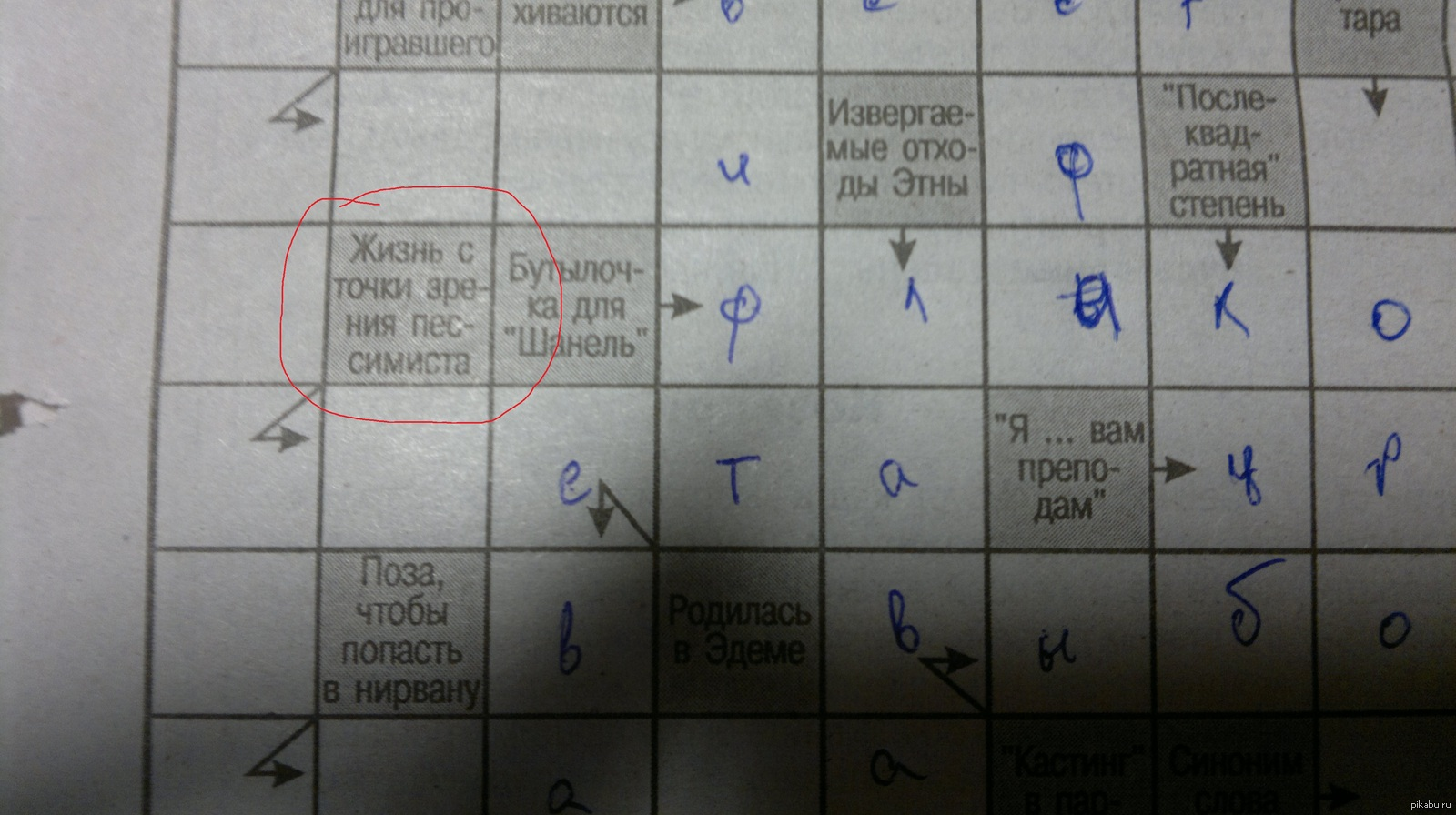 Прическа негров сканворд