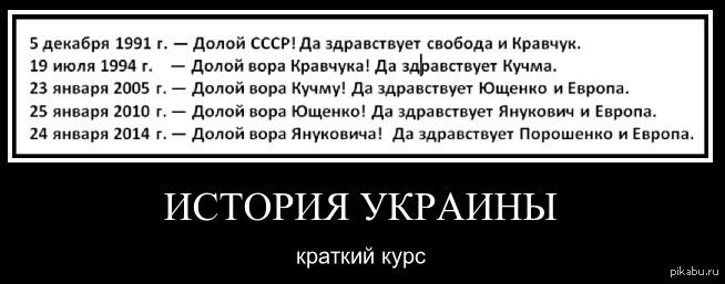 Демотиватор история украины