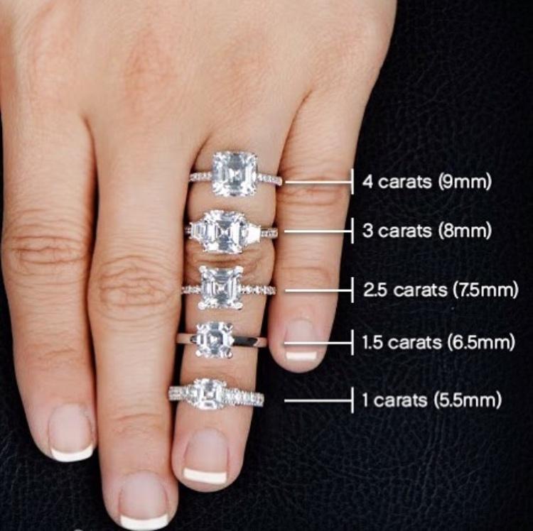9f9c03bbb12b Вся правда о бриллиантах Бриллианты, Роскошь, Лохотрон, Маркетинг, Свадьба, Обручальное  кольцо