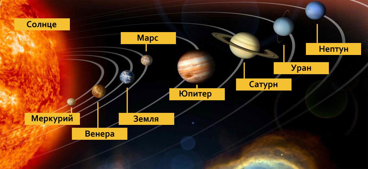 Искусственная Солнечная система   Пикабу