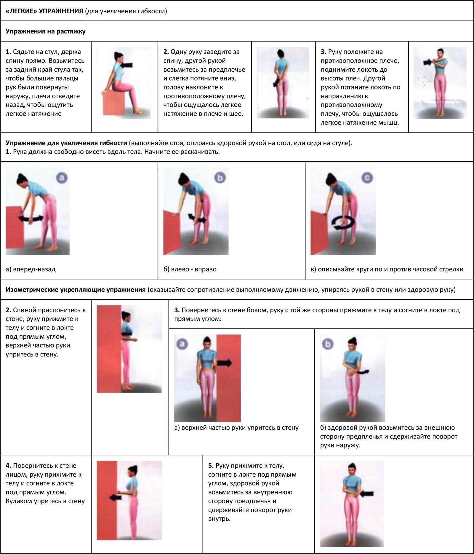 Гимнастика при болях в суставах плеча болезни суставов рецепты