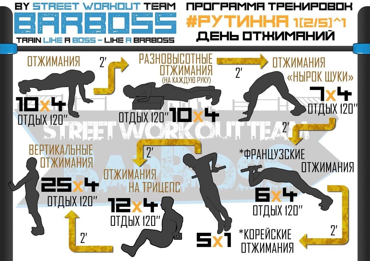 Пятидневная программа тренировок. 07fc5a02115