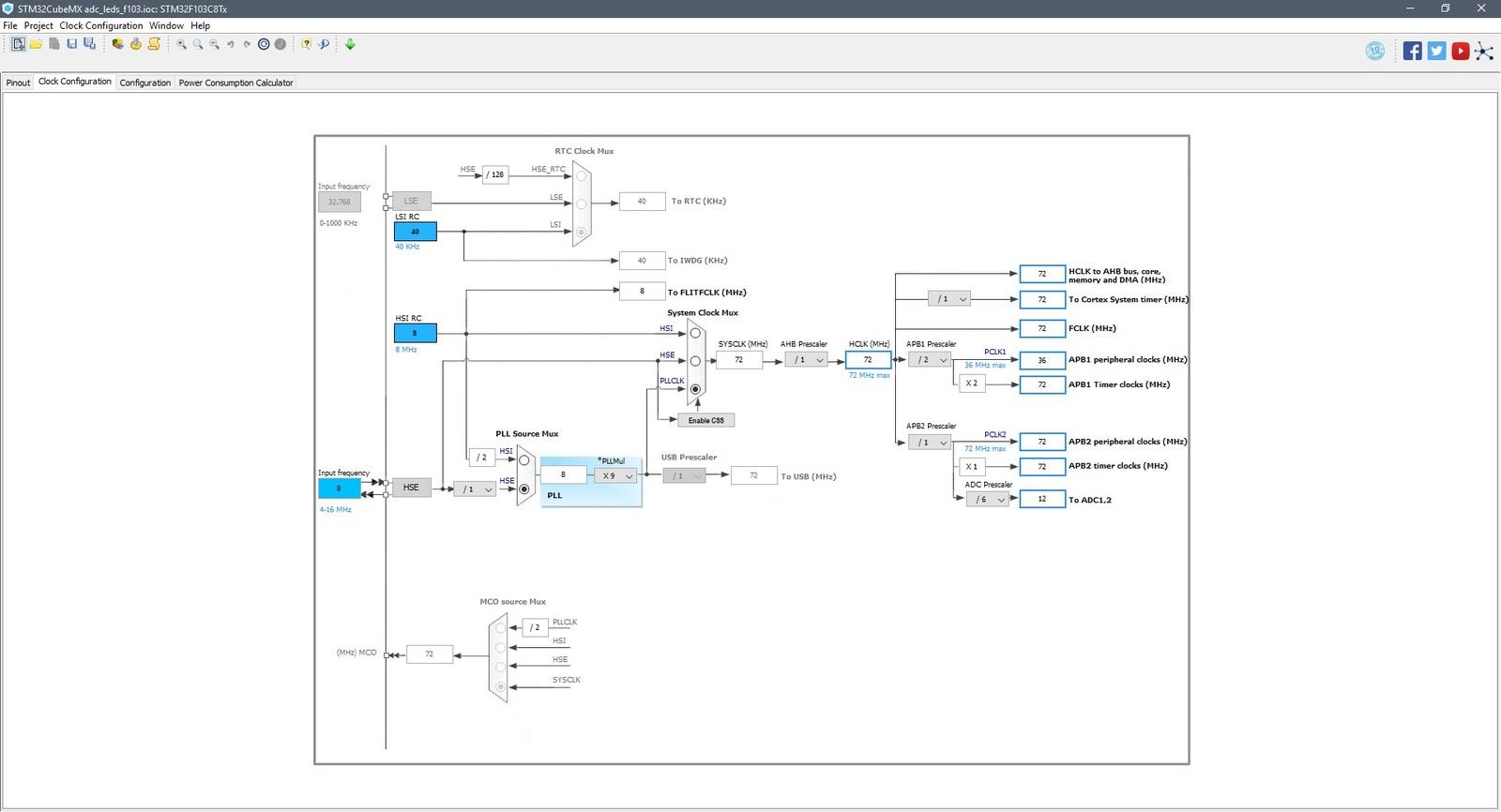 Stm32f103C8T6 ADC (АЦП - аналого-цифровой преобразователь