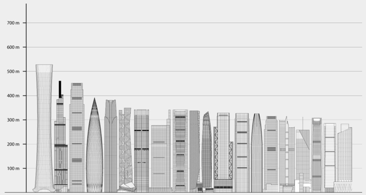 Обои kuala lumpur tower, дома, небоскребы, Чёрно-белое фото. Города foto 19