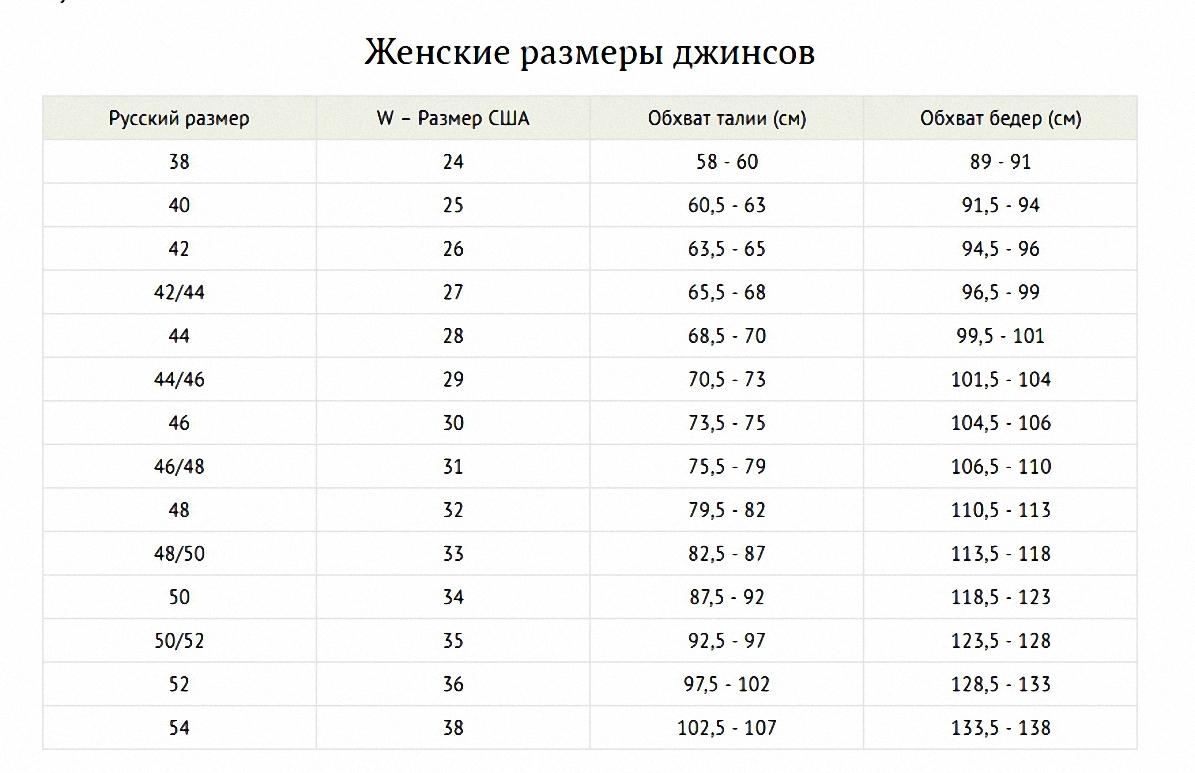 bcafb985a7c Размер джинсов  как определить свой - таблицы размеров Как правильно  выбрать джинсы  силуэт
