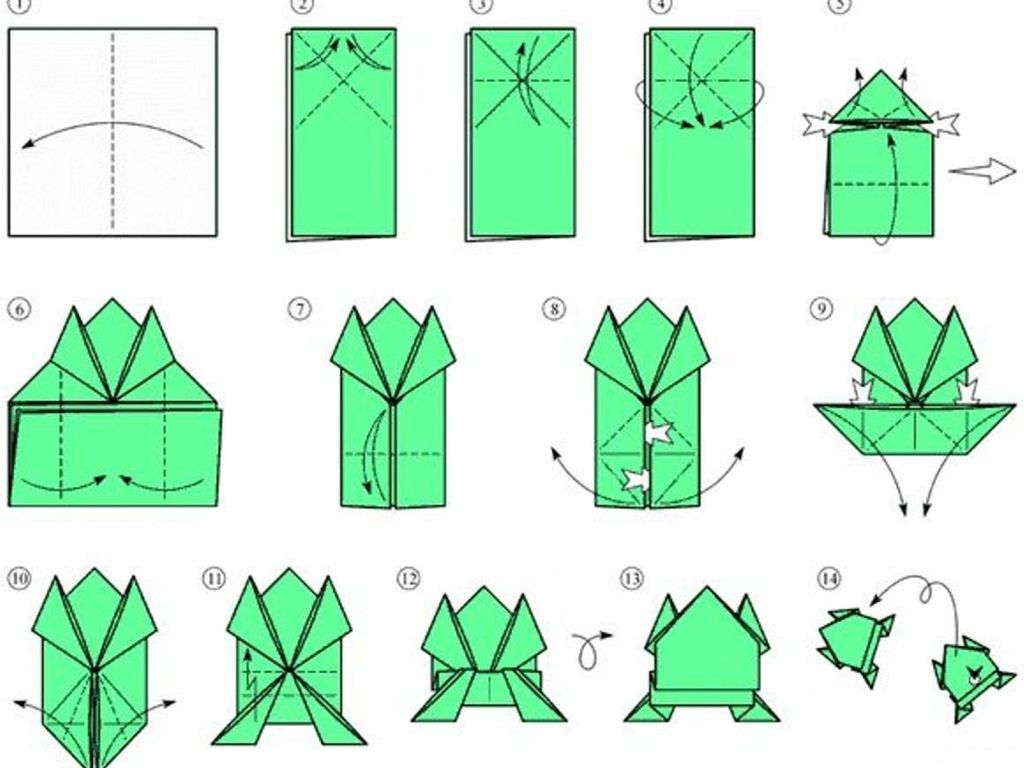 Как сделать оригами лягушку чтобы прыгала