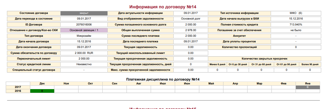Газпромбанк энгельс кредит